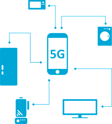 Der neue 5G Mobilfunk-Standard kommt voraussichtlich schon 2019
